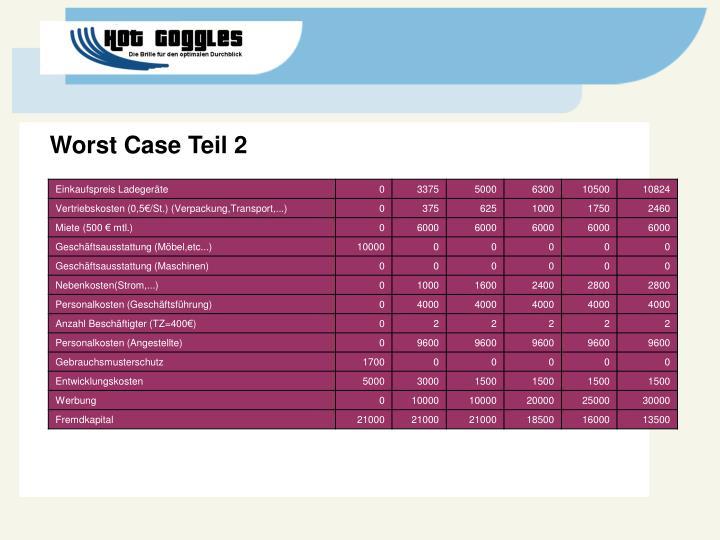 Worst Case Teil 2