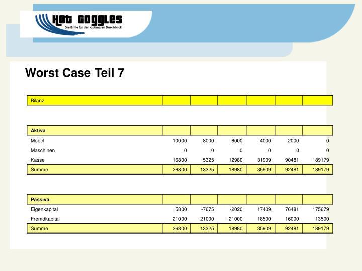 Worst Case Teil 7
