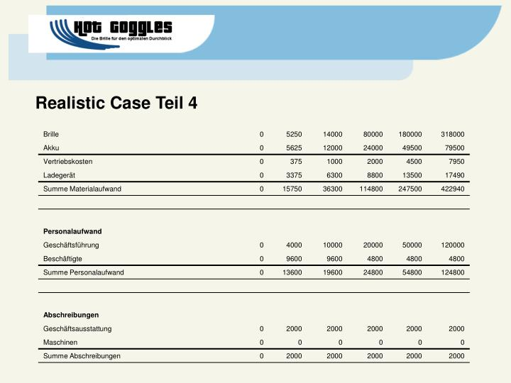Realistic Case Teil 4