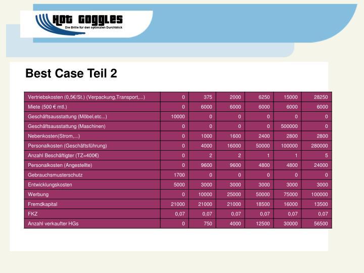 Best Case Teil 2