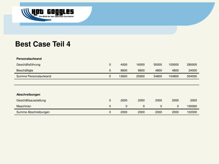 Best Case Teil 4