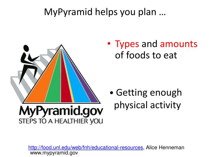 MyPyramid helps you plan …