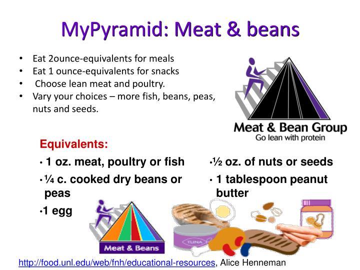 MyPyramid