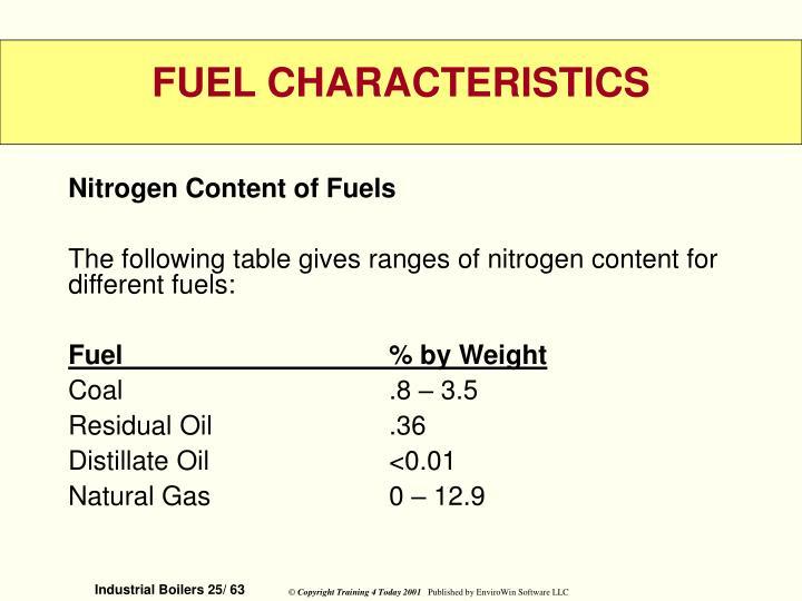 Nitrogen Content of Fuels
