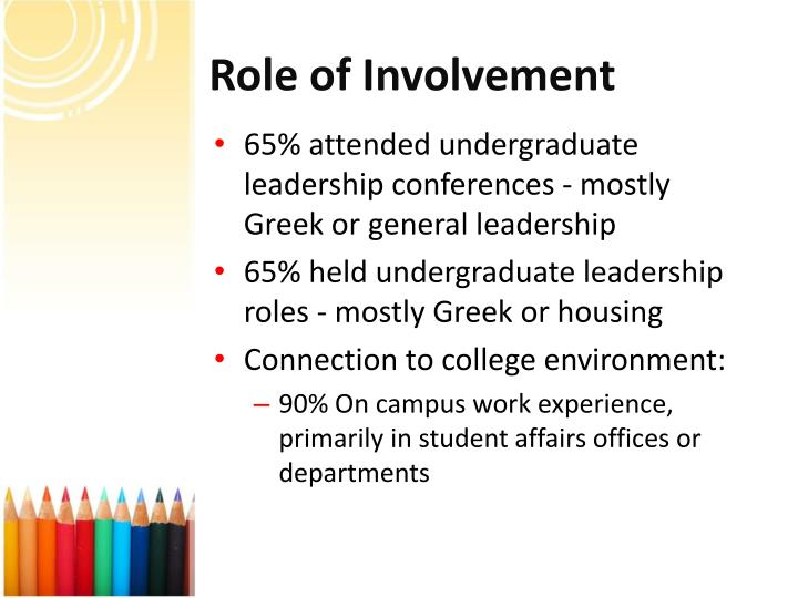 Role of Involvement