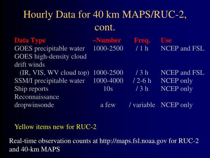 Hourly Data for 40 km MAPS/RUC-2, cont.