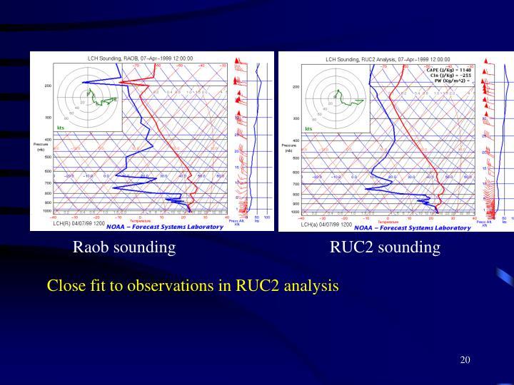 Raob soundingRUC2 sounding
