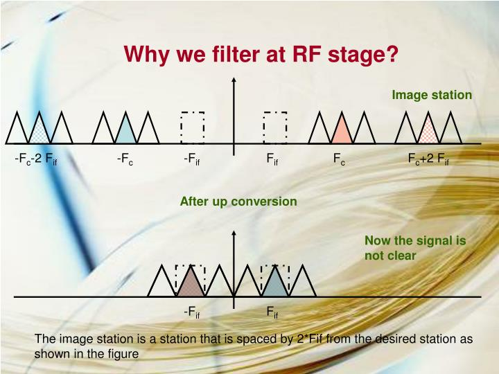Why we filter at RF stage?