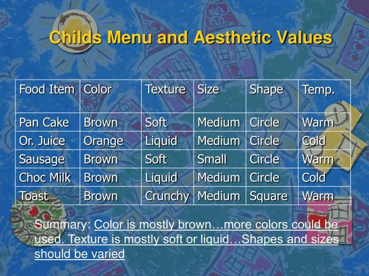 Childs Menu and Aesthetic Values