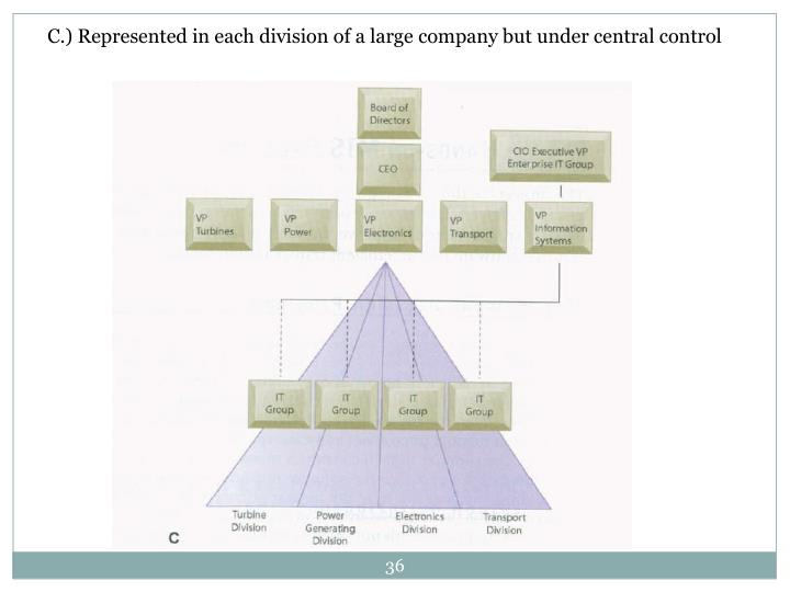 C.) Represented in each division of a large company but under central control