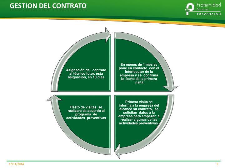 GESTION DEL CONTRATO