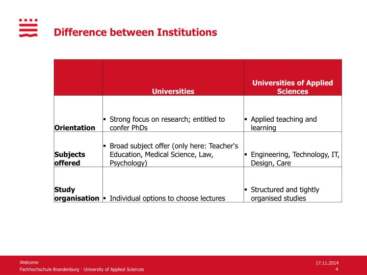 Difference between Institutions