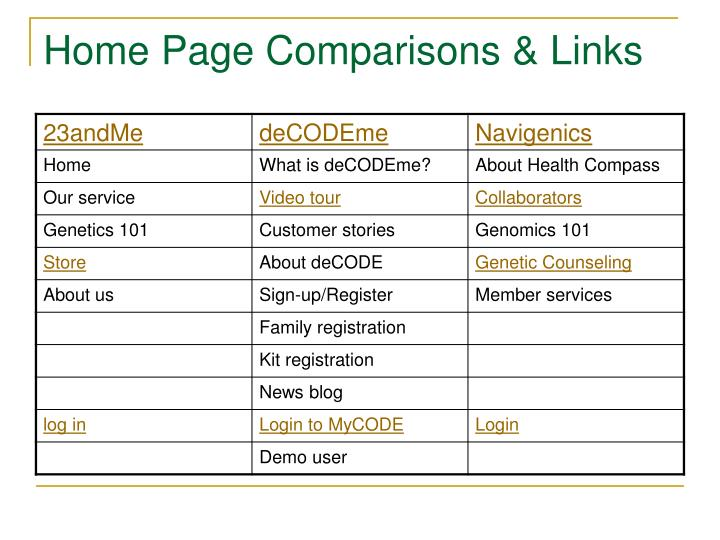 Home Page Comparisons & Links