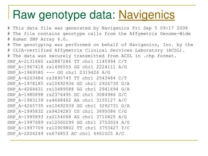 Raw genotype data: