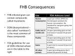 fhb consequences