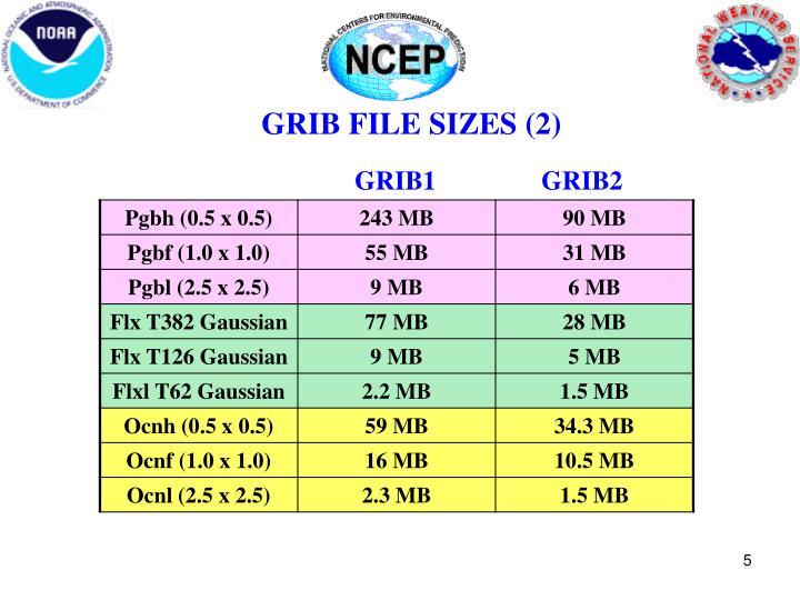 GRIB FILE SIZES (2)