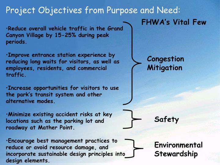 Project Objectives from Purpose and Need: