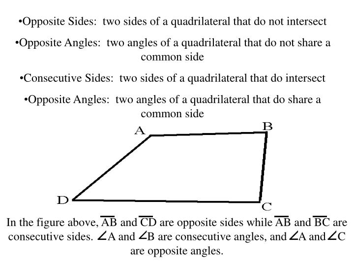 Opposite Sides:  two sides of a quadrilateral that do not intersect