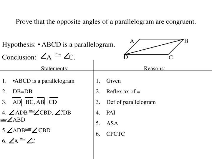Prove that the opposite angles of a parallelogram are congruent.