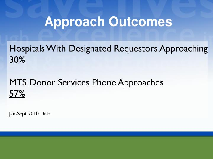 Approach Outcomes