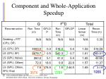 component and whole application speedup