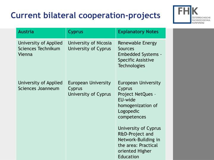 Current bilateral cooperation-projects