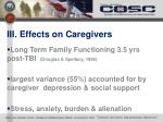 iii effects on caregivers1
