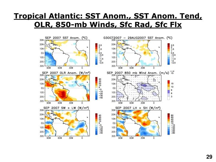 Tropical Atlantic: SST Anom., SST Anom. Tend, OLR, 850-mb Winds, Sfc Rad, Sfc Flx