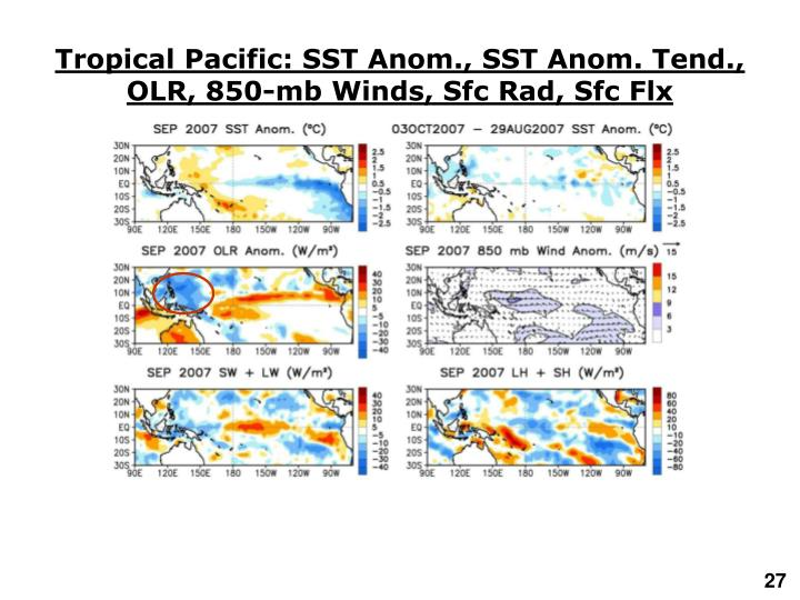 Tropical Pacific: SST Anom., SST Anom. Tend., OLR, 850-mb Winds, Sfc Rad, Sfc Flx