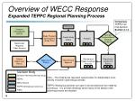 overview of wecc response expanded teppc regional planning process