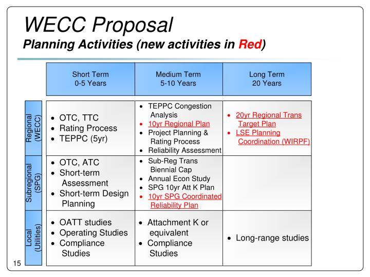 WECC Proposal