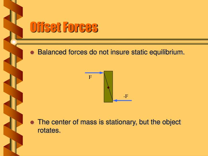 Offset Forces
