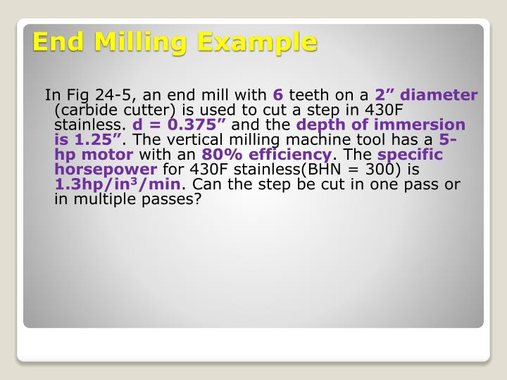 In Fig 24-5, an end mill with