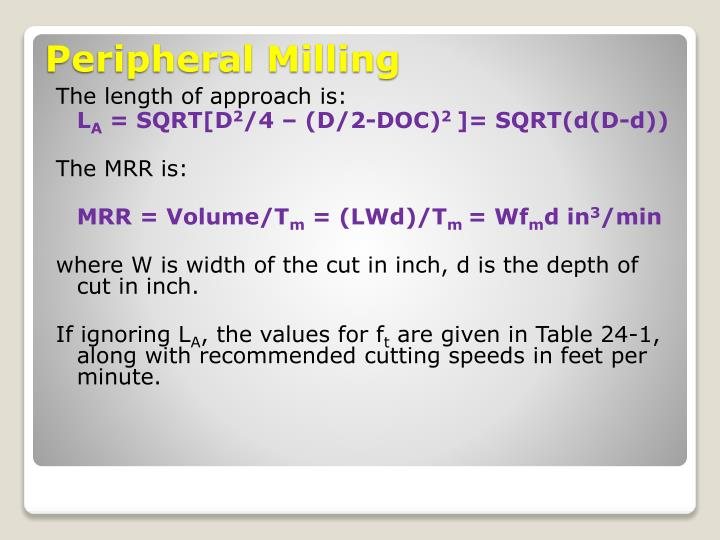 The length of approach is: