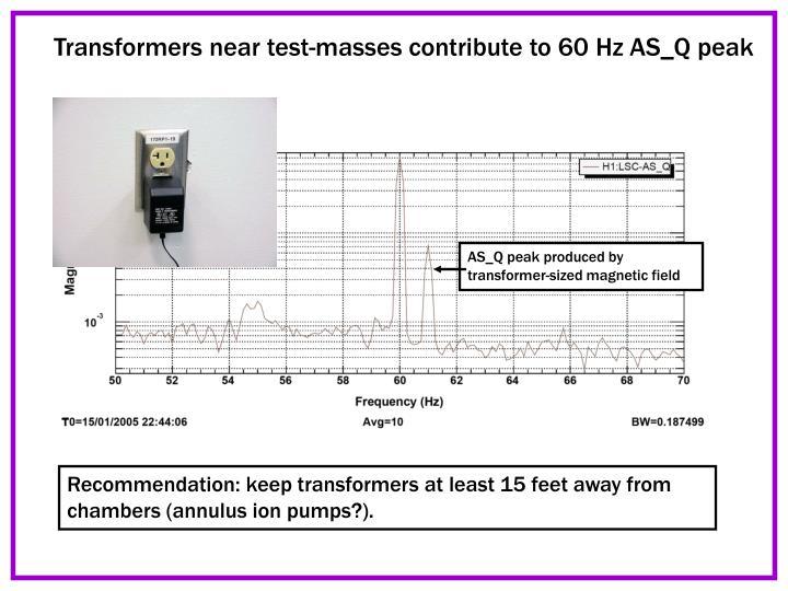 Transformers near test-masses contribute to 60 Hz AS_Q peak