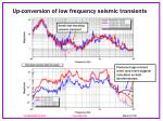 up conversion of low frequency seismic transients