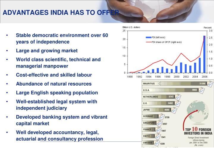 ADVANTAGES INDIA HAS TO OFFER