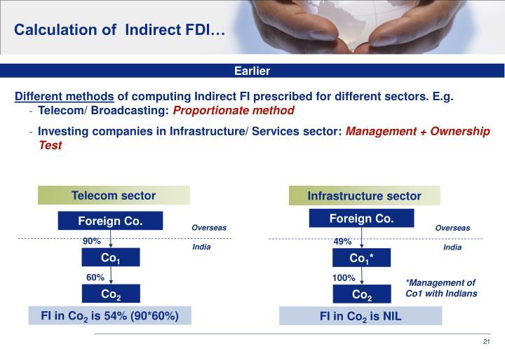 Calculation of  Indirect FDI…
