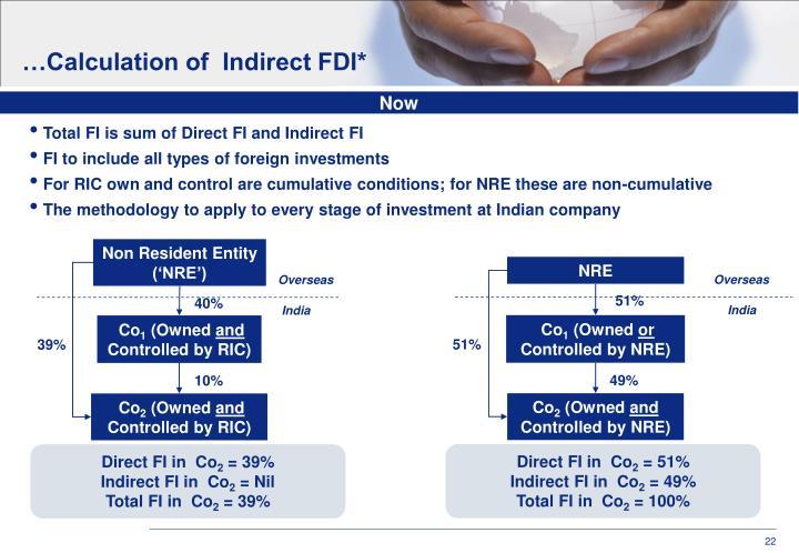 …Calculation of  Indirect FDI*