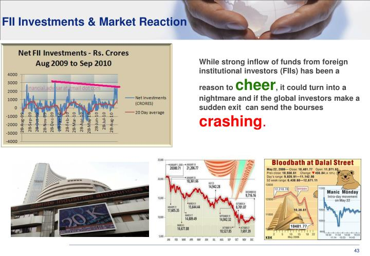 FII Investments & Market Reaction