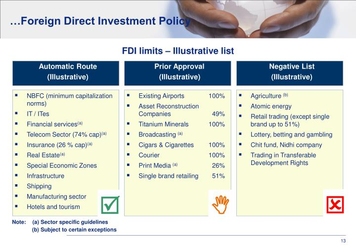 …Foreign Direct Investment Policy