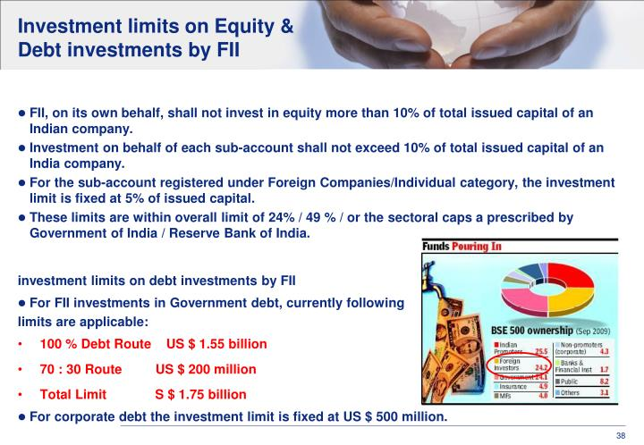 Investment limits on Equity &