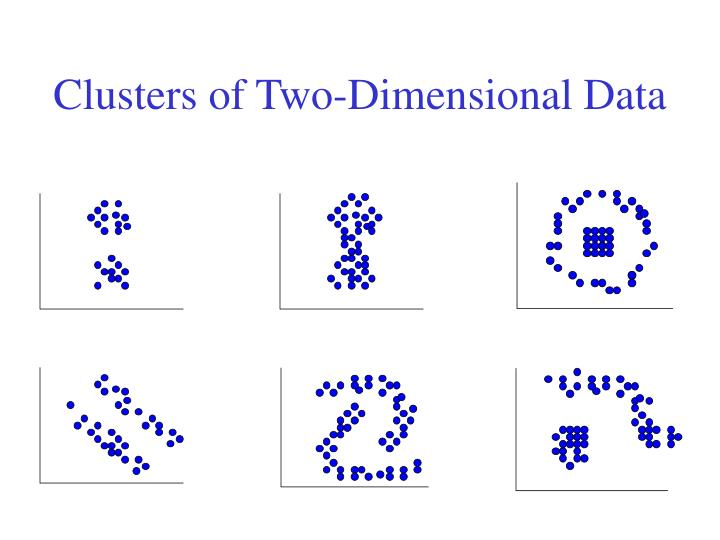 Clusters of Two-Dimensional Data