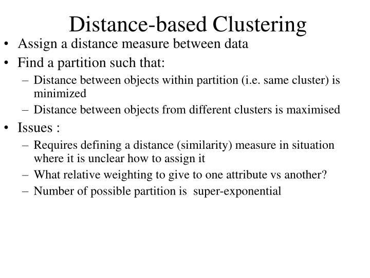 Assign a distance measure between data
