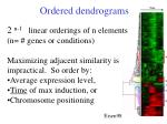 ordered dendrograms