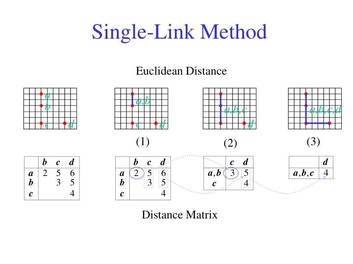 Single-Link Method