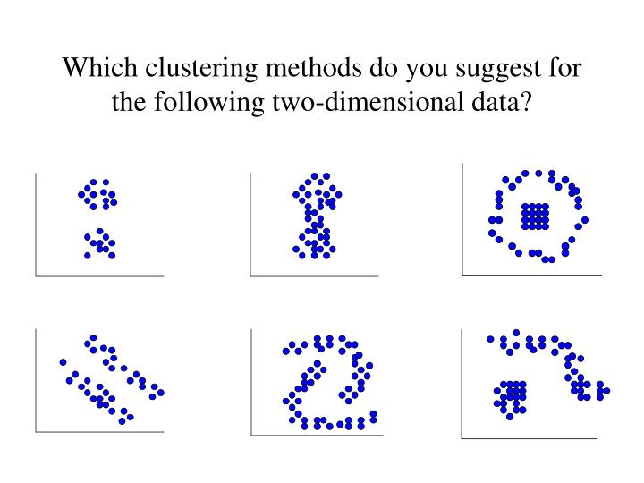 Which clustering methods do you suggest for the following two-dimensional data?