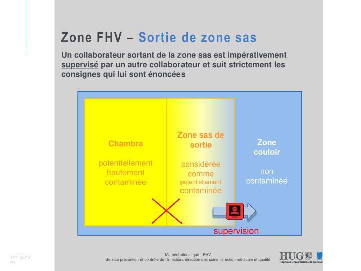 Zone FHV –