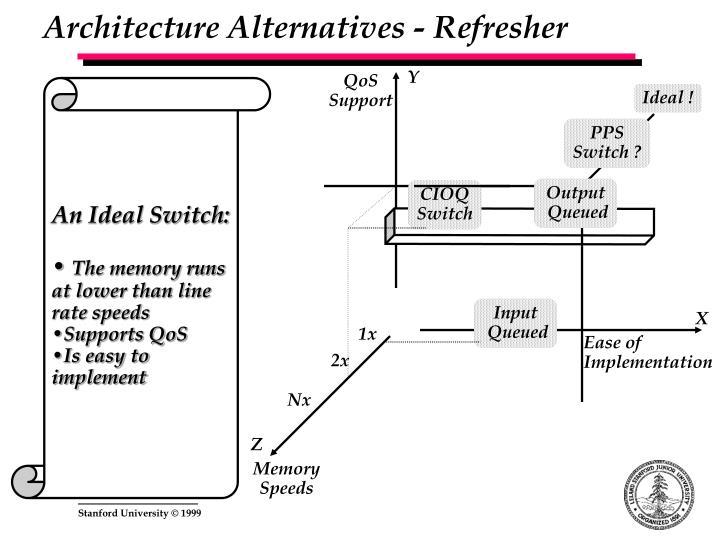 Architecture Alternatives - Refresher
