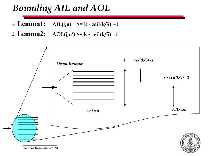 Bounding AIL and AOL